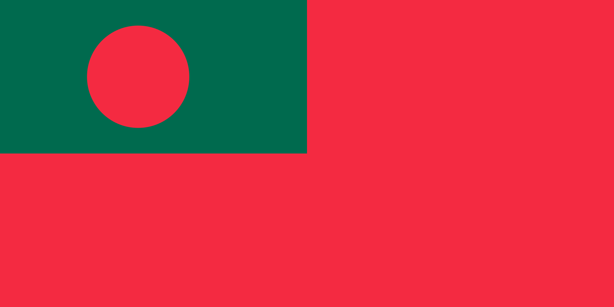 Bangladesh (Civil ensign)