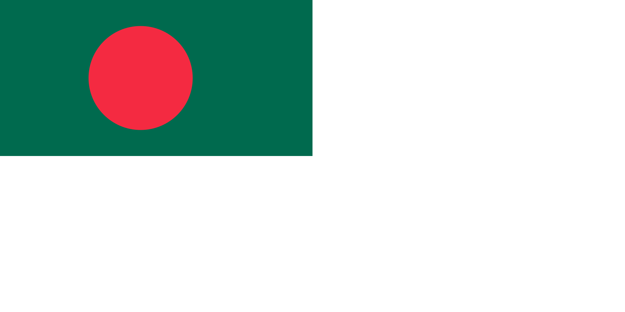 Bangladesh (Naval ensign)