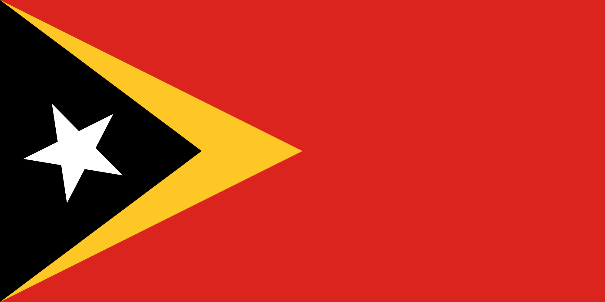 Flag of East Timor