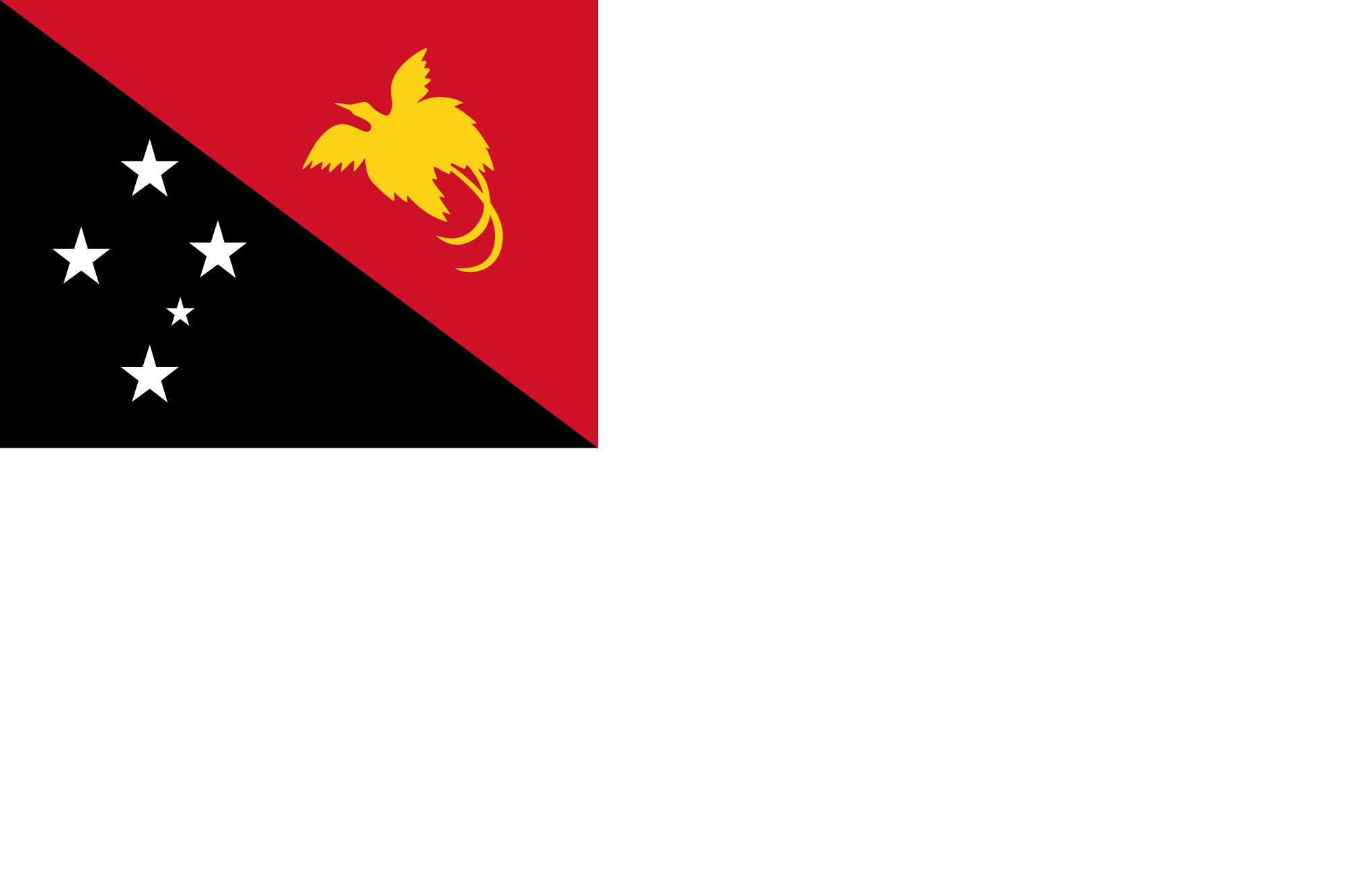 Papua New Guinea (Naval ensign)